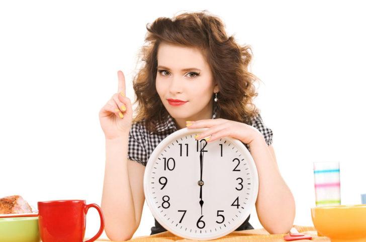Современная методика time management